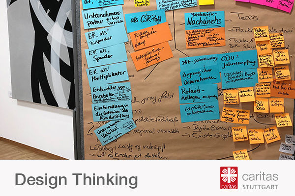 DesignThinking Workshop